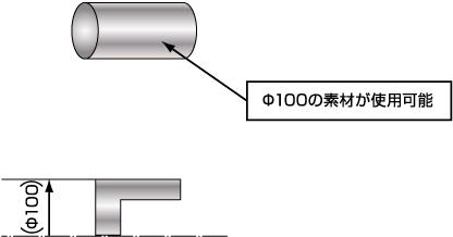 Φ100の素材が使用可能