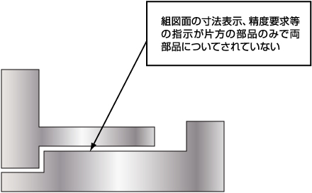 設計図面における設計指示表示の明記によるコストダウン