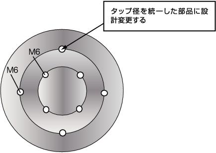 タップ径を統一した部品に設計変更する