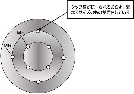 タップ径が統一されておらず、異なるサイズのものが混在している